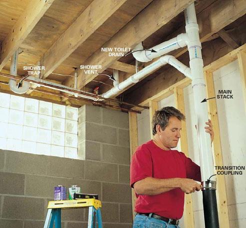 Toilet drain to Basement Sump pump - Ask Me Help Desk